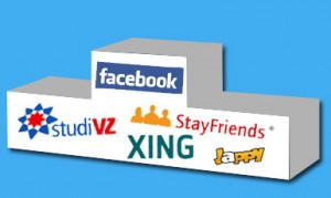 Topliste Soziale Netzwerke